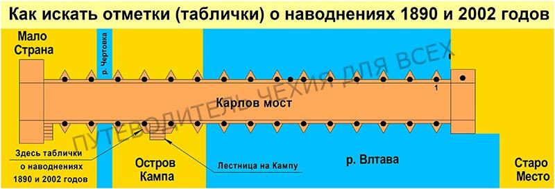 Как найти отметки уровня воды при наводнениях в 1890 и 2002 годах.