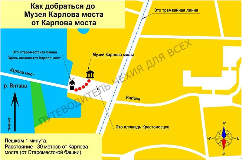Как добраться до музея Карлова моста.