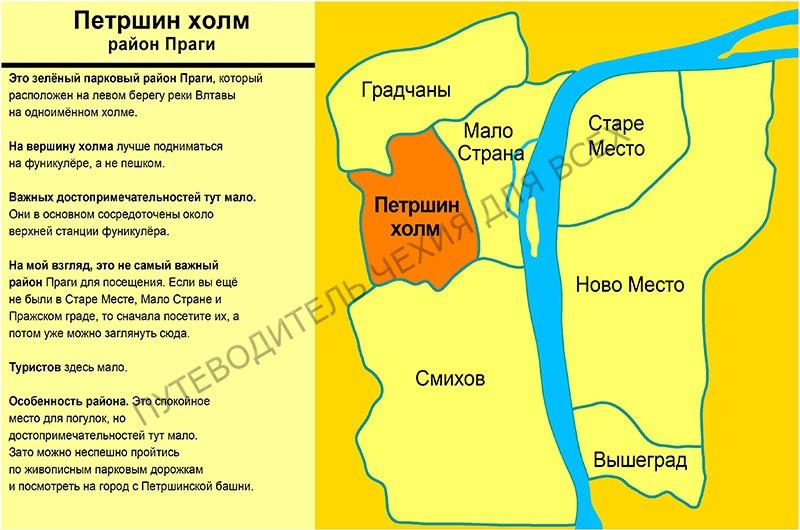 Где расположен район Петршин холм в Праге.
