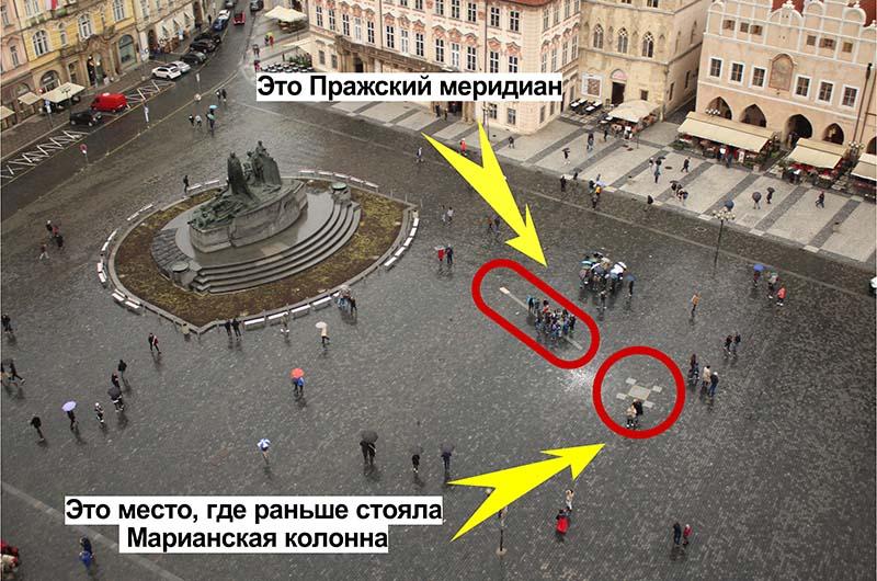 Вот так выглядит Староместская площадь с башни. Все видно, как на карте. Маркерами отмечены Пражский меридиан и место, где раньше стояла Марианская колонна.